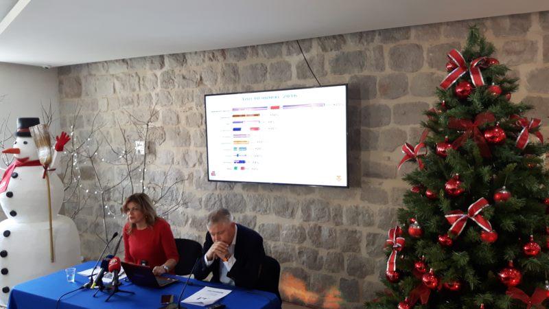Dubrovnik u 2016. godini postigao rekordne turističke rezultate!