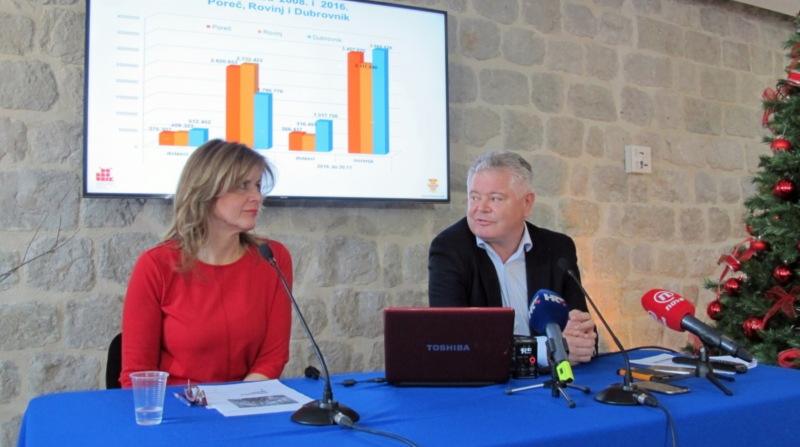 Record-Breaking Tourism Results: Dubrovnik is a Living and Eventful City with a Quality Tourism Product